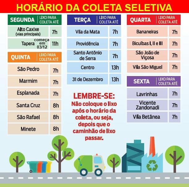 Fonte: Secretaria Municipal de Meio Ambiente